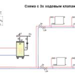 Схема подключения с трёхходовым клапаном